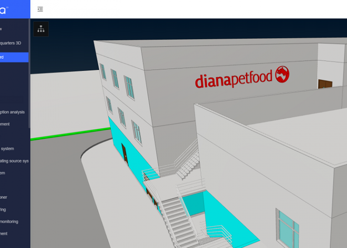 Smart energy and waste management for Diana Pet Food's China plant